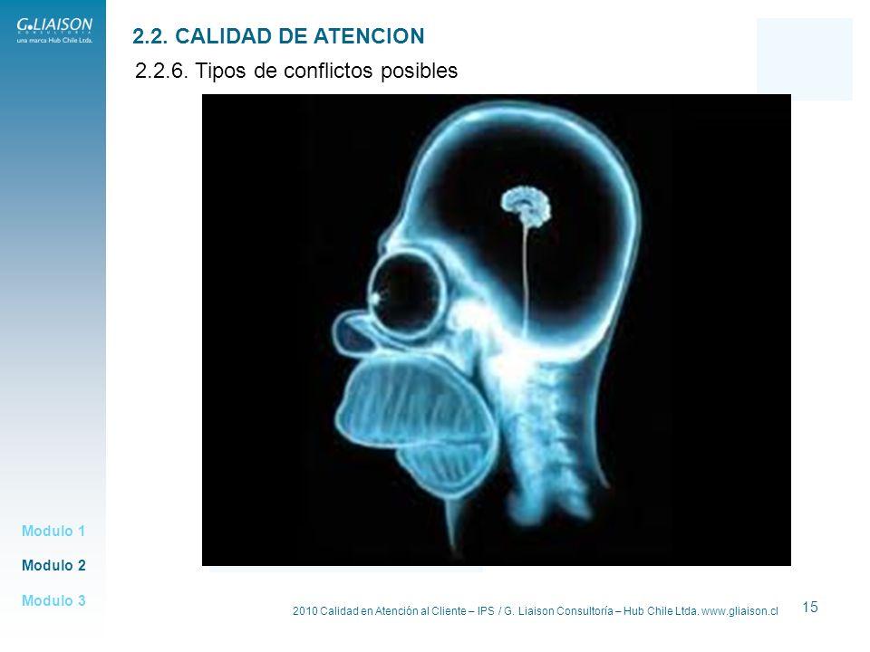 2010 Calidad en Atención al Cliente – IPS / G. Liaison Consultoría – Hub Chile Ltda. www.gliaison.cl 15 Modulo 2 Modulo 1 Modulo 3 2.2. CALIDAD DE ATE