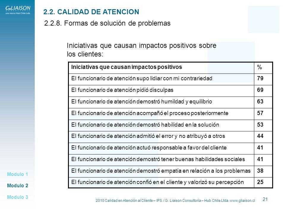 2010 Calidad en Atención al Cliente – IPS / G. Liaison Consultoría – Hub Chile Ltda. www.gliaison.cl 21 Modulo 2 Modulo 1 Modulo 3 2.2. CALIDAD DE ATE
