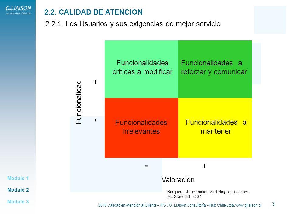 2010 Calidad en Atención al Cliente – IPS / G. Liaison Consultoría – Hub Chile Ltda. www.gliaison.cl 3 2.2.1. Los Usuarios y sus exigencias de mejor s