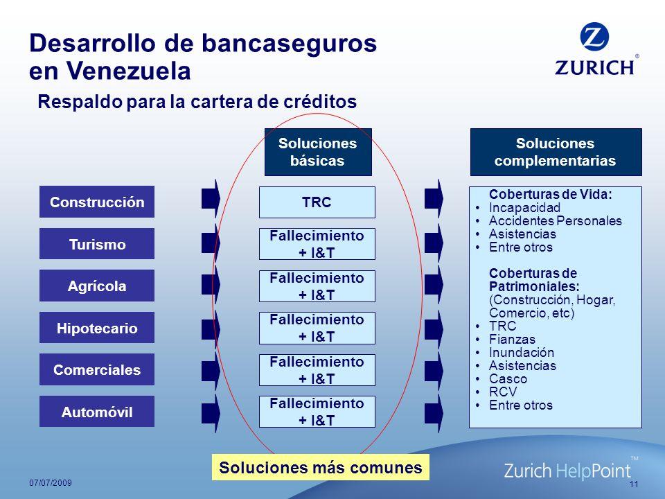 11 07/07/2009 Respaldo para la cartera de créditos Coberturas de Vida: Incapacidad Accidentes Personales Asistencias Entre otros Coberturas de Patrimo