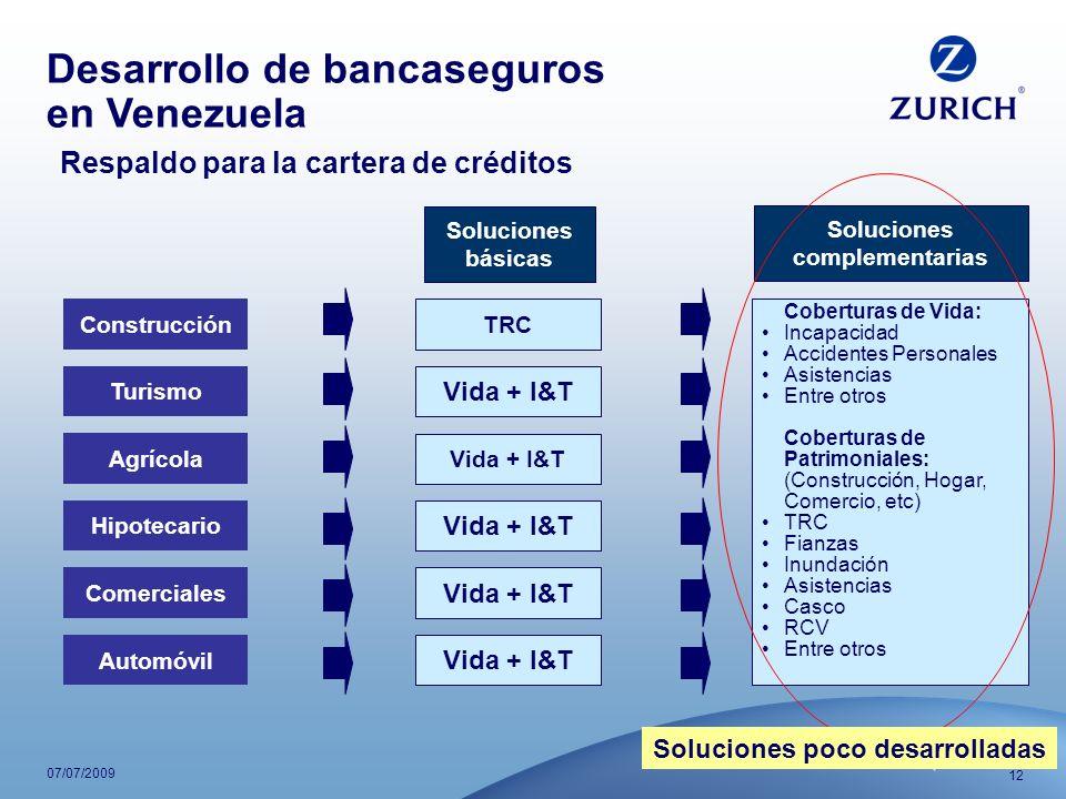 12 07/07/2009 Coberturas de Vida: Incapacidad Accidentes Personales Asistencias Entre otros Coberturas de Patrimoniales: (Construcción, Hogar, Comerci