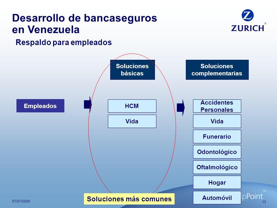 13 07/07/2009 Empleados HCM Accidentes Personales Soluciones básicas Vida Hogar Automóvil Soluciones complementarias Funerario Vida Soluciones más com