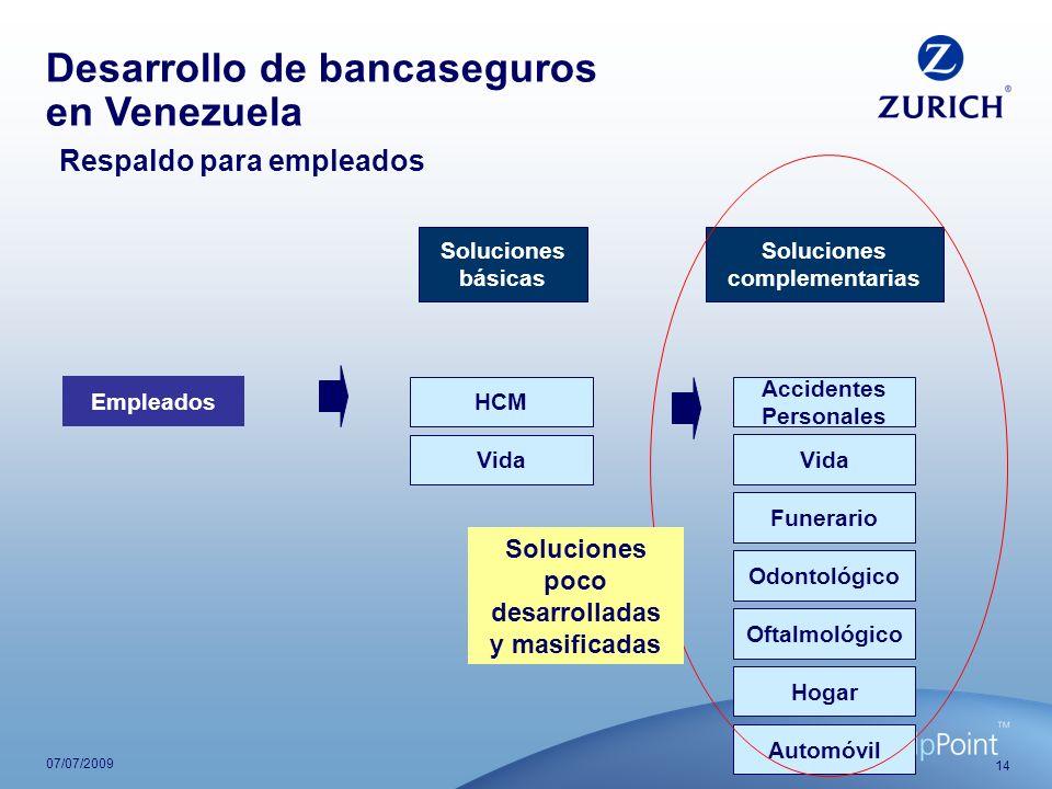 14 07/07/2009 Empleados HCM Accidentes Personales Soluciones básicas Vida Hogar Automóvil Soluciones complementarias Funerario Vida Odontológico Oftal