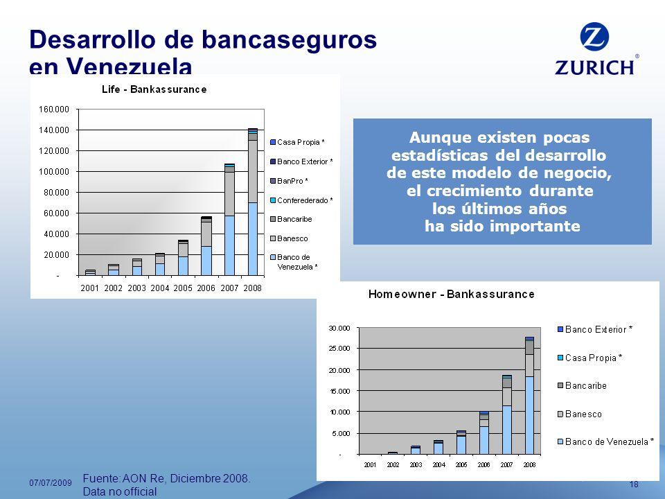 18 07/07/2009 Fuente: AON Re, Diciembre 2008. Data no official Desarrollo de bancaseguros en Venezuela Aunque existen pocas estadísticas del desarroll