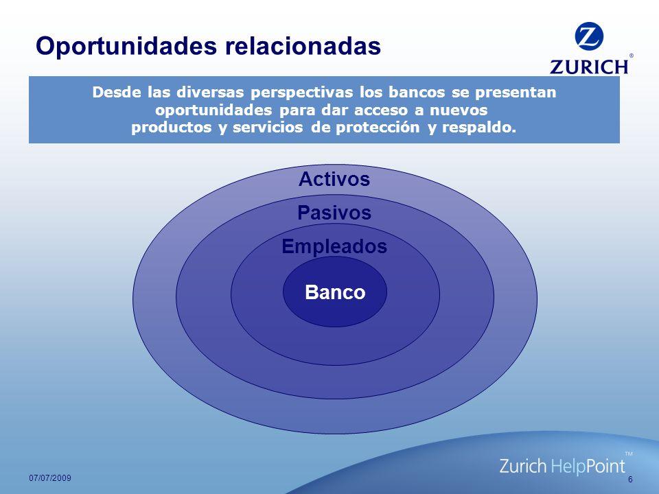 6 07/07/2009 Activos Pasivos Empleados Oportunidades relacionadas Banco Desde las diversas perspectivas los bancos se presentan oportunidades para dar