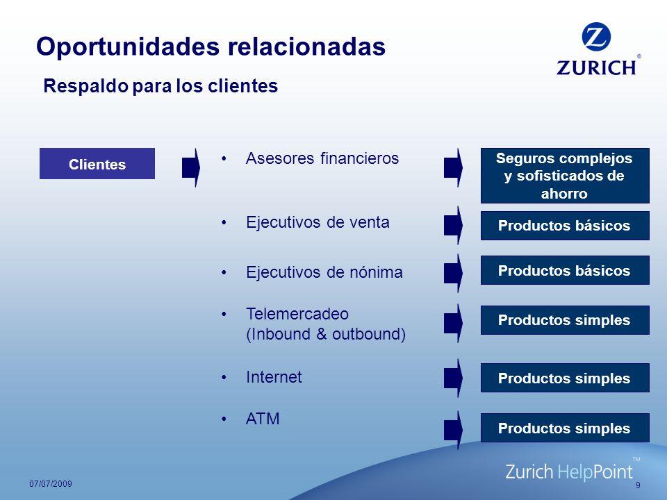 9 07/07/2009 Seguros complejos y sofisticados de ahorro Asesores financieros Ejecutivos de venta Clientes Telemercadeo (Inbound & outbound) Internet P