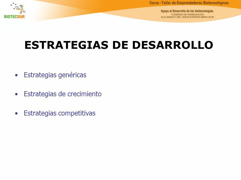 ESTRATEGIAS DE DESARROLLO Estrategias genéricas Estrategias de crecimiento Estrategias competitivas