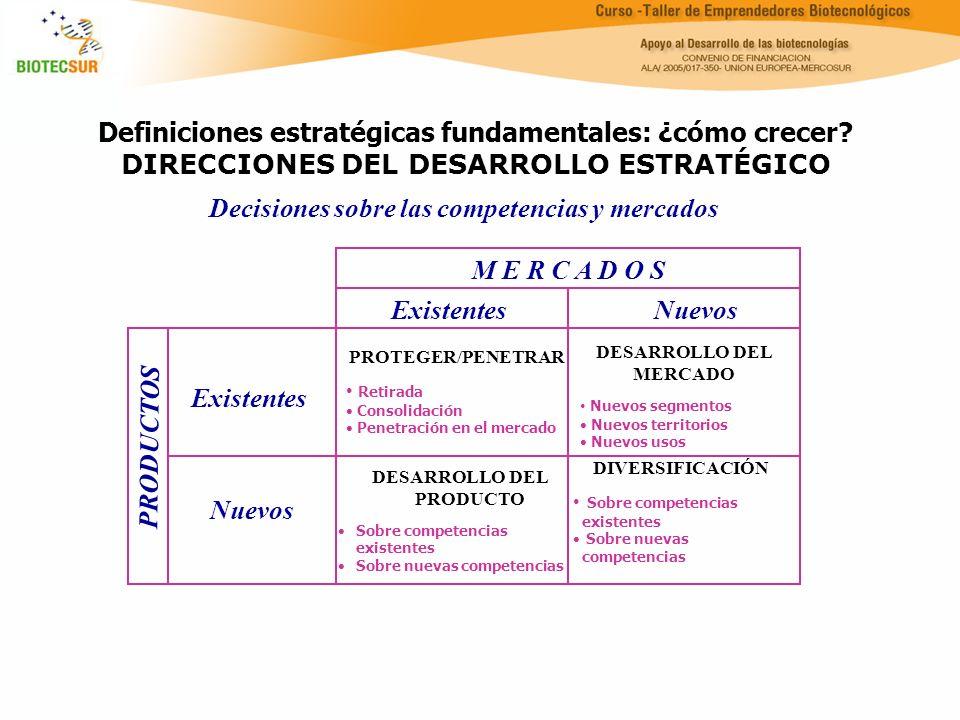 Decisiones sobre las competencias y mercados M E R C A D O S ExistentesNuevos Existentes Nuevos PROTEGER/PENETRAR Retirada Consolidación Penetración e