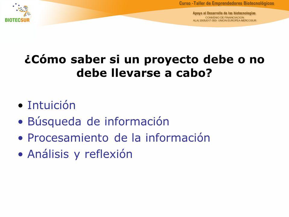 ¿Cómo saber si un proyecto debe o no debe llevarse a cabo? Intuición Búsqueda de información Procesamiento de la información Análisis y reflexión