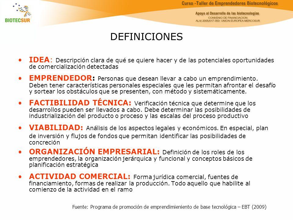 DEFINICIONES IDEA: Descripción clara de qué se quiere hacer y de las potenciales oportunidades de comercialización detectadas EMPRENDEDOR: Personas qu