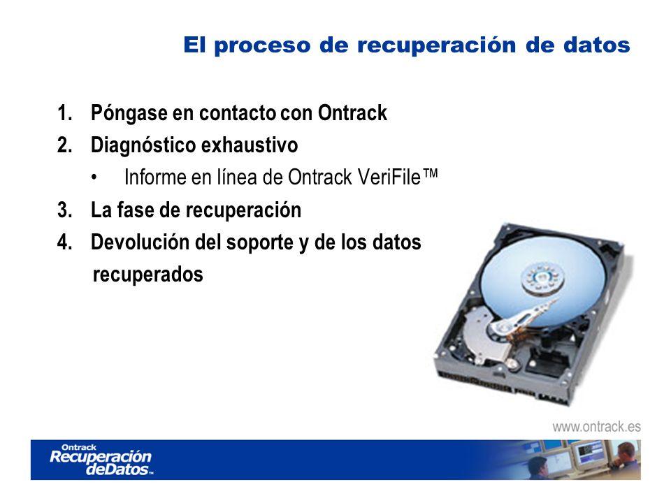 El proceso de recuperación de datos 1.Póngase en contacto con Ontrack 2.Diagnóstico exhaustivo Informe en línea de Ontrack VeriFile 3.La fase de recuperación 4.Devolución del soporte y de los datos recuperados