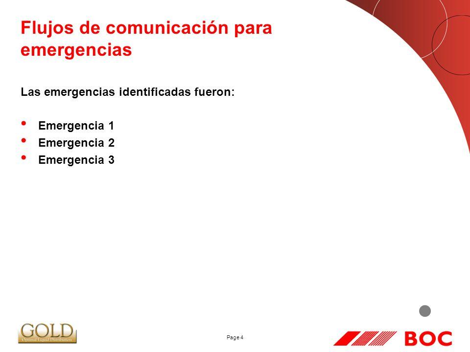 Page 4 Flujos de comunicación para emergencias Las emergencias identificadas fueron: Emergencia 1 Emergencia 2 Emergencia 3