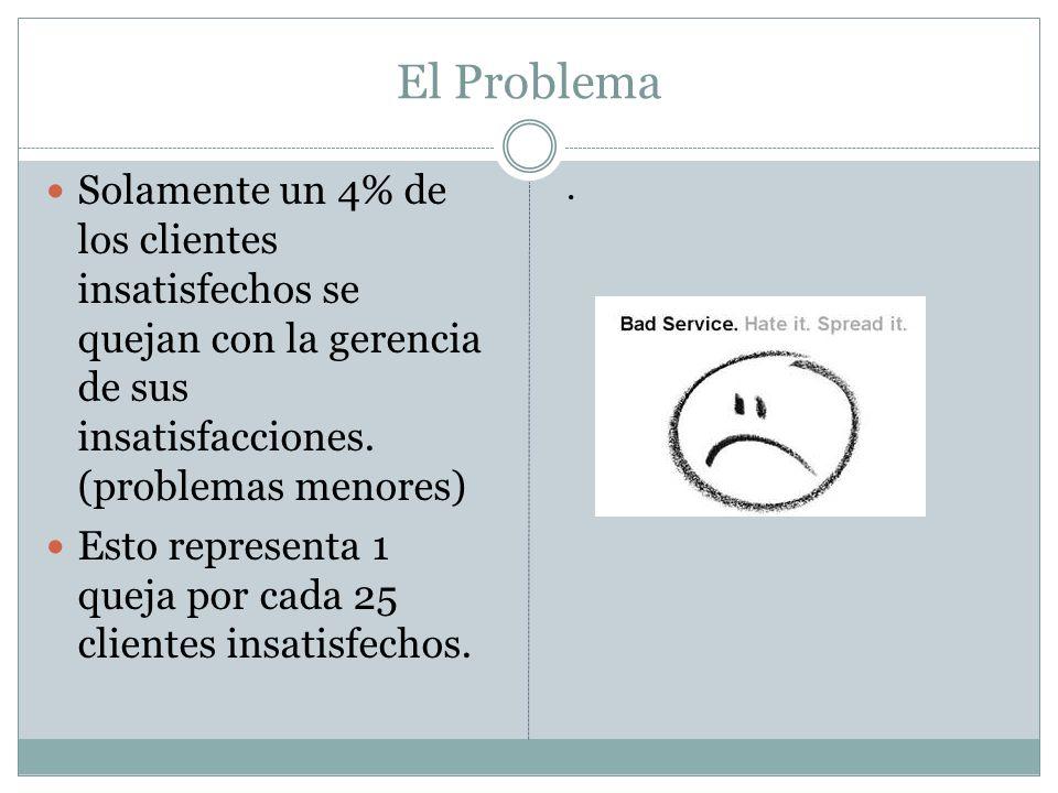 El Problema Solamente un 4% de los clientes insatisfechos se quejan con la gerencia de sus insatisfacciones. (problemas menores) Esto representa 1 que