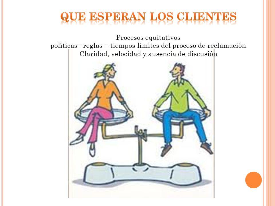 Procesos equitativos políticas= reglas = tiempos límites del proceso de reclamación Claridad, velocidad y ausencia de discusión