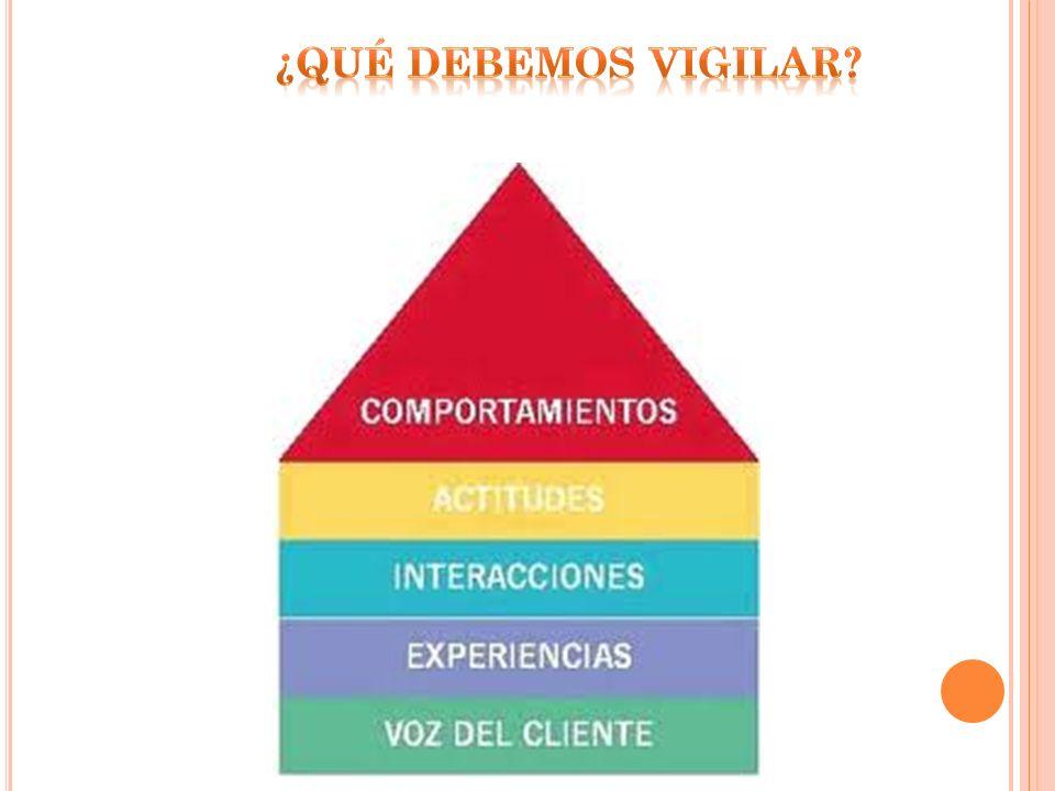 Construir una proposición de valor superior para el cliente.