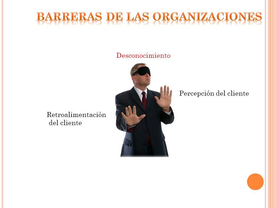 Percepción del cliente Retroalimentación del cliente Desconocimiento