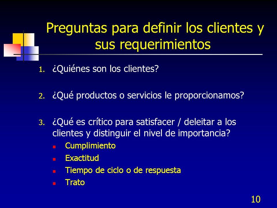10 Preguntas para definir los clientes y sus requerimientos 1. ¿Quiénes son los clientes? 2. ¿Qué productos o servicios le proporcionamos? 3. ¿Qué es