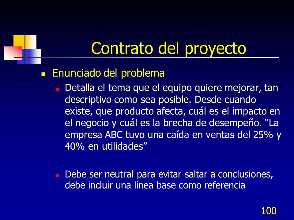 100 Contrato del proyecto Enunciado del problema Detalla el tema que el equipo quiere mejorar, tan descriptivo como sea posible. Desde cuando existe,