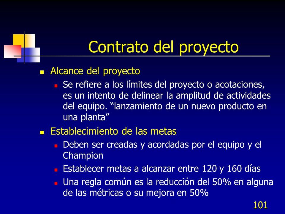 101 Contrato del proyecto Alcance del proyecto Se refiere a los límites del proyecto o acotaciones, es un intento de delinear la amplitud de actividades del equipo.