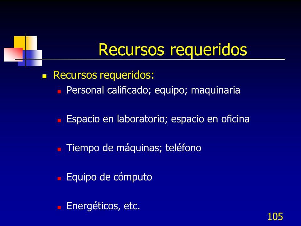 105 Recursos requeridos Recursos requeridos: Personal calificado; equipo; maquinaria Espacio en laboratorio; espacio en oficina Tiempo de máquinas; teléfono Equipo de cómputo Energéticos, etc.