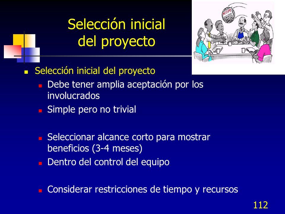 112 Selección inicial del proyecto Debe tener amplia aceptación por los involucrados Simple pero no trivial Seleccionar alcance corto para mostrar ben