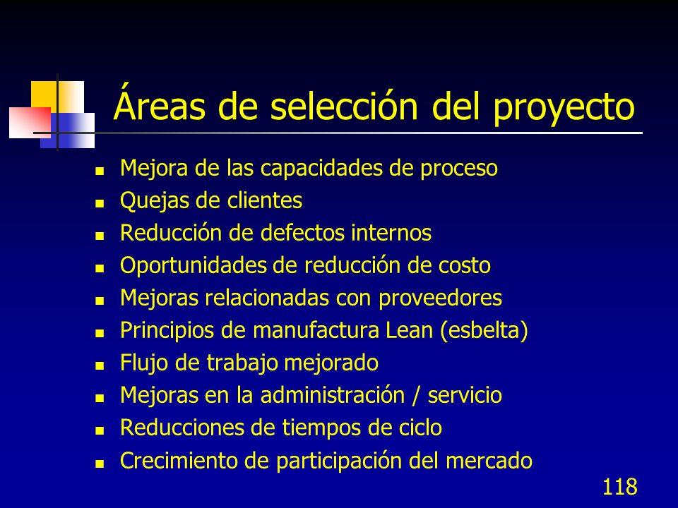 Áreas de selección del proyecto Mejora de las capacidades de proceso Quejas de clientes Reducción de defectos internos Oportunidades de reducción de c