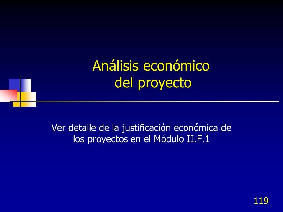 Análisis económico del proyecto Ver detalle de la justificación económica de los proyectos en el Módulo II.F.1 119