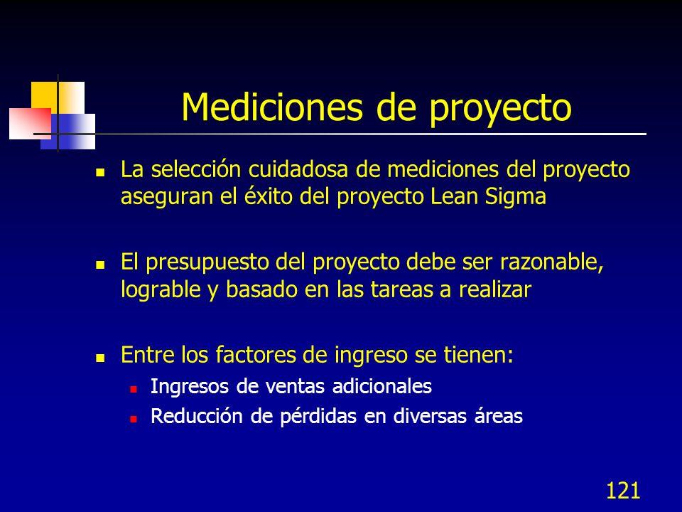 Mediciones de proyecto La selección cuidadosa de mediciones del proyecto aseguran el éxito del proyecto Lean Sigma El presupuesto del proyecto debe se