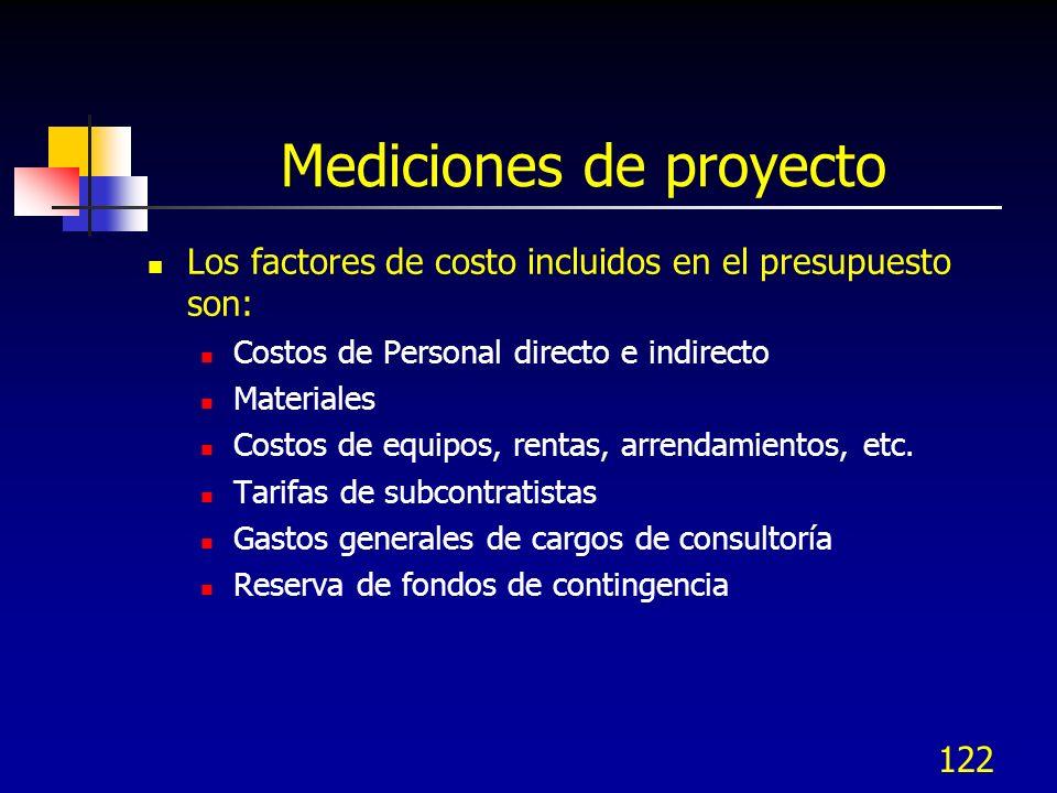 Mediciones de proyecto Los factores de costo incluidos en el presupuesto son: Costos de Personal directo e indirecto Materiales Costos de equipos, rentas, arrendamientos, etc.