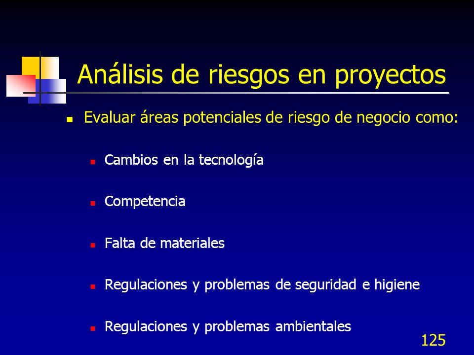 125 Análisis de riesgos en proyectos Evaluar áreas potenciales de riesgo de negocio como: Cambios en la tecnología Competencia Falta de materiales Regulaciones y problemas de seguridad e higiene Regulaciones y problemas ambientales