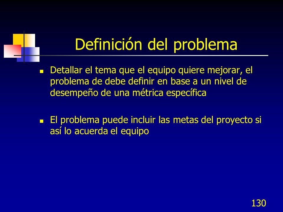 130 Definición del problema Detallar el tema que el equipo quiere mejorar, el problema de debe definir en base a un nivel de desempeño de una métrica específica El problema puede incluir las metas del proyecto si así lo acuerda el equipo