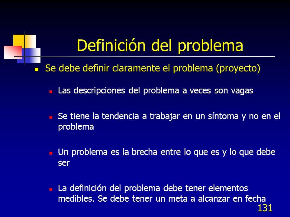 131 Definición del problema Se debe definir claramente el problema (proyecto) Las descripciones del problema a veces son vagas Se tiene la tendencia a trabajar en un síntoma y no en el problema Un problema es la brecha entre lo que es y lo que debe ser La definición del problema debe tener elementos medibles.