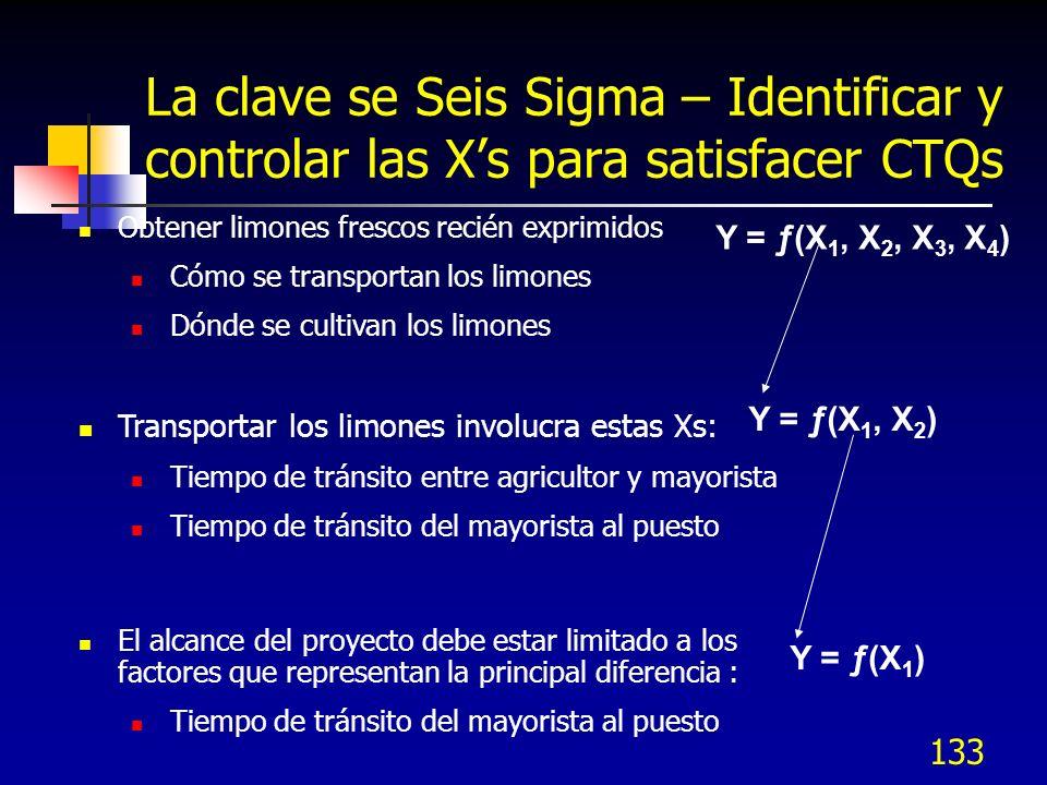 133 La clave se Seis Sigma – Identificar y controlar las Xs para satisfacer CTQs Obtener limones frescos recién exprimidos Cómo se transportan los lim