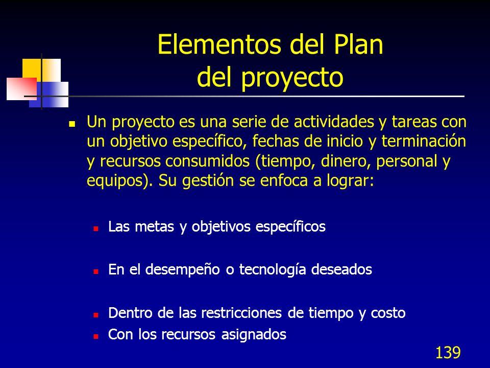 139 Elementos del Plan del proyecto Un proyecto es una serie de actividades y tareas con un objetivo específico, fechas de inicio y terminación y recursos consumidos (tiempo, dinero, personal y equipos).