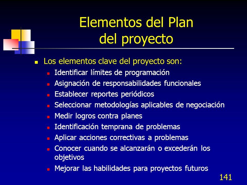 141 Elementos del Plan del proyecto Los elementos clave del proyecto son: Identificar límites de programación Asignación de responsabilidades funciona
