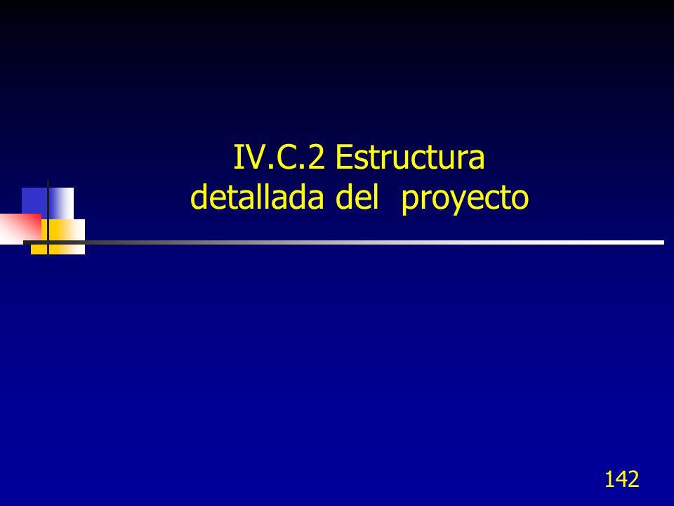 IV.C.2 Estructura detallada del proyecto 142