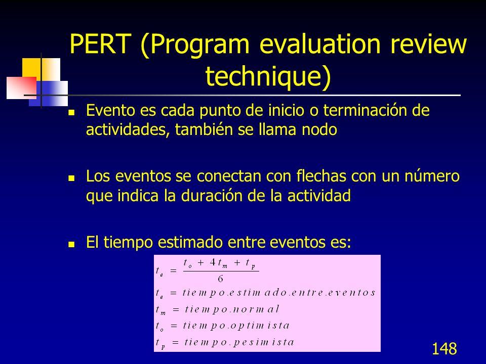 148 PERT (Program evaluation review technique) Evento es cada punto de inicio o terminación de actividades, también se llama nodo Los eventos se conectan con flechas con un número que indica la duración de la actividad El tiempo estimado entre eventos es: