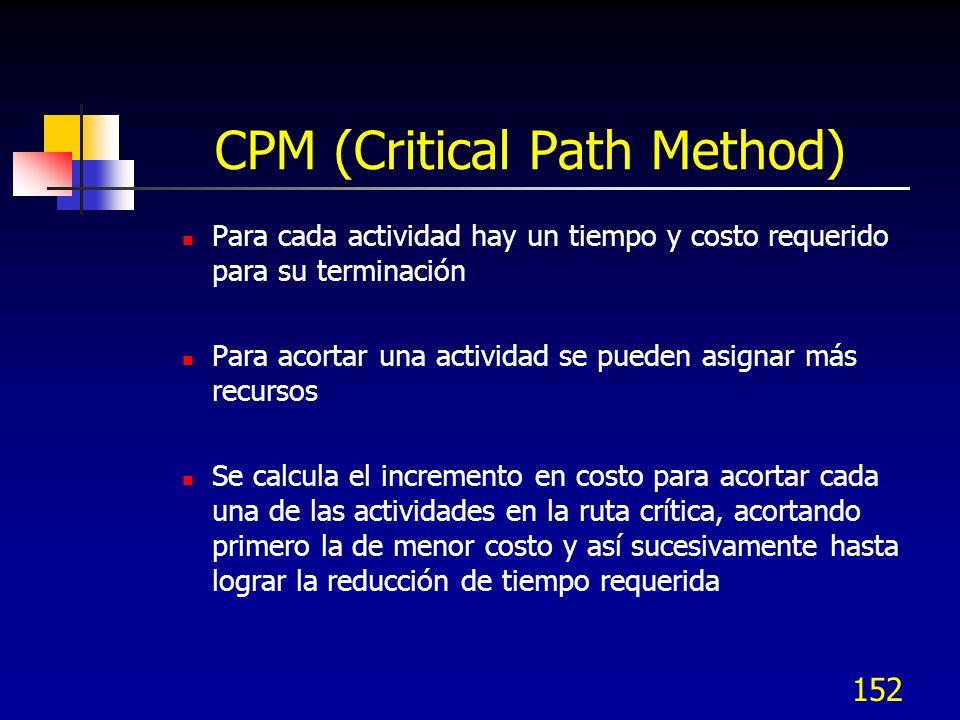 152 CPM (Critical Path Method) Para cada actividad hay un tiempo y costo requerido para su terminación Para acortar una actividad se pueden asignar más recursos Se calcula el incremento en costo para acortar cada una de las actividades en la ruta crítica, acortando primero la de menor costo y así sucesivamente hasta lograr la reducción de tiempo requerida