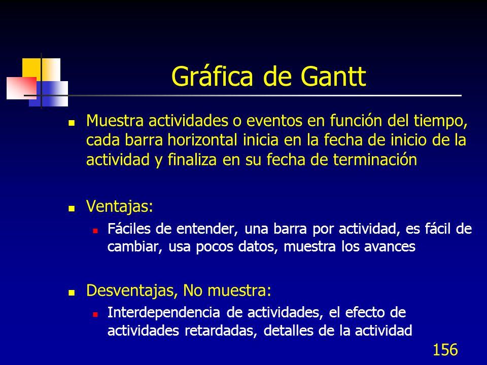 156 Gráfica de Gantt Muestra actividades o eventos en función del tiempo, cada barra horizontal inicia en la fecha de inicio de la actividad y finaliz
