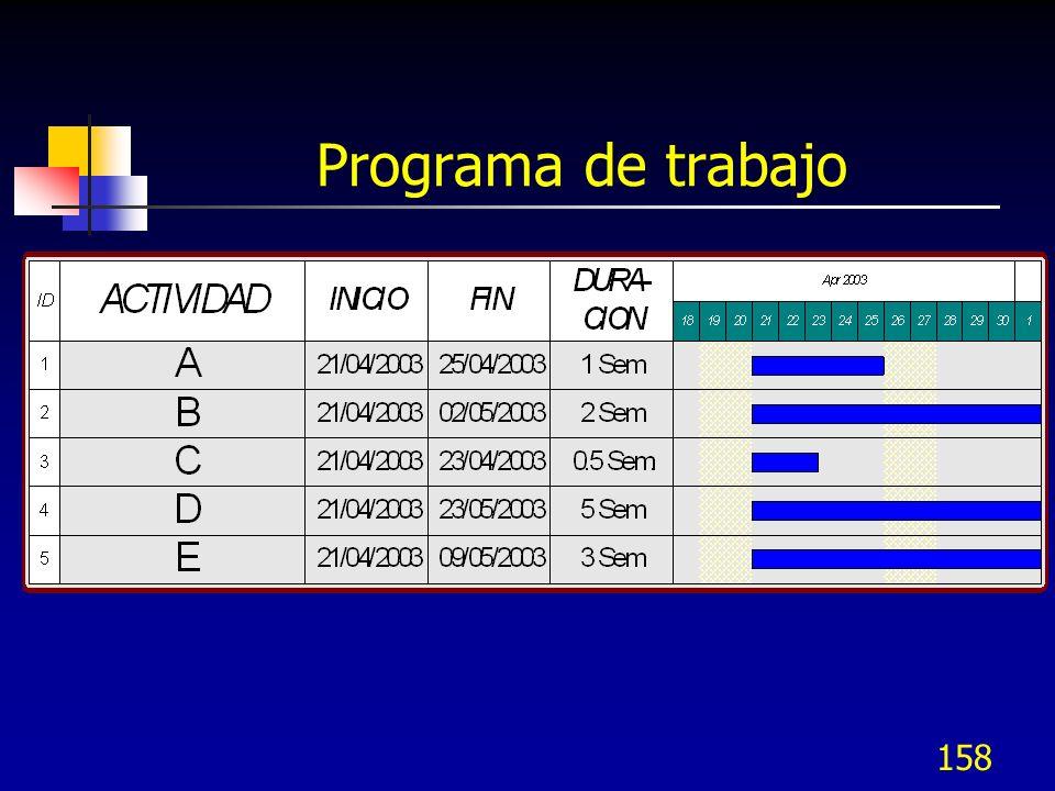 158 Programa de trabajo