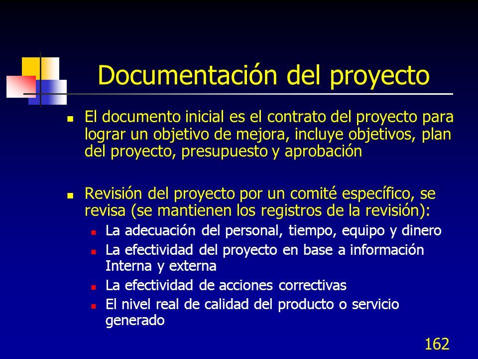 162 Documentación del proyecto El documento inicial es el contrato del proyecto para lograr un objetivo de mejora, incluye objetivos, plan del proyect