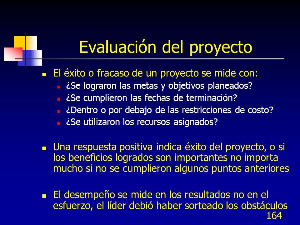 164 Evaluación del proyecto El éxito o fracaso de un proyecto se mide con: ¿Se lograron las metas y objetivos planeados? ¿Se cumplieron las fechas de