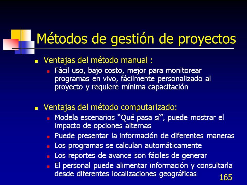 165 Métodos de gestión de proyectos Ventajas del método manual : Fácil uso, bajo costo, mejor para monitorear programas en vivo, fácilmente personaliz