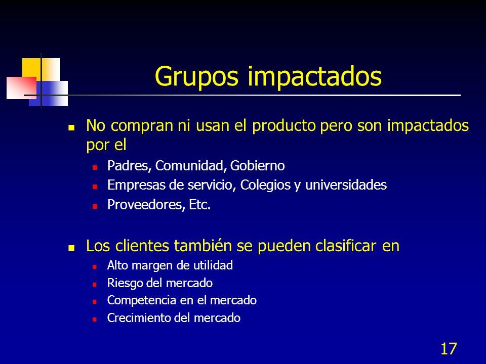17 Grupos impactados No compran ni usan el producto pero son impactados por el Padres, Comunidad, Gobierno Empresas de servicio, Colegios y universidades Proveedores, Etc.