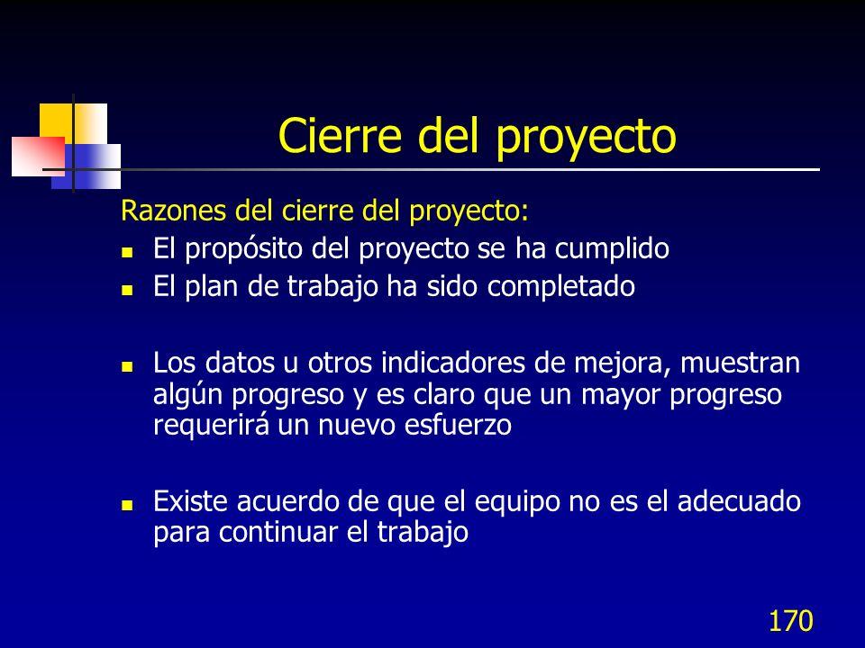 170 Cierre del proyecto Razones del cierre del proyecto: El propósito del proyecto se ha cumplido El plan de trabajo ha sido completado Los datos u ot