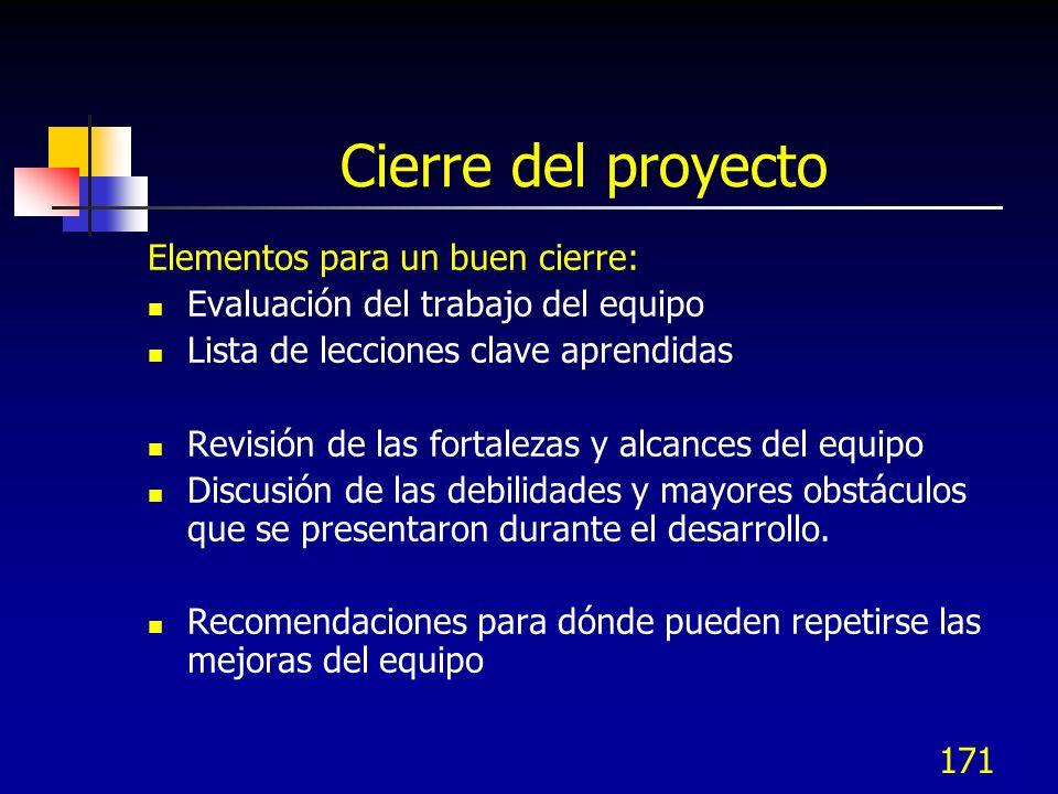 171 Cierre del proyecto Elementos para un buen cierre: Evaluación del trabajo del equipo Lista de lecciones clave aprendidas Revisión de las fortaleza