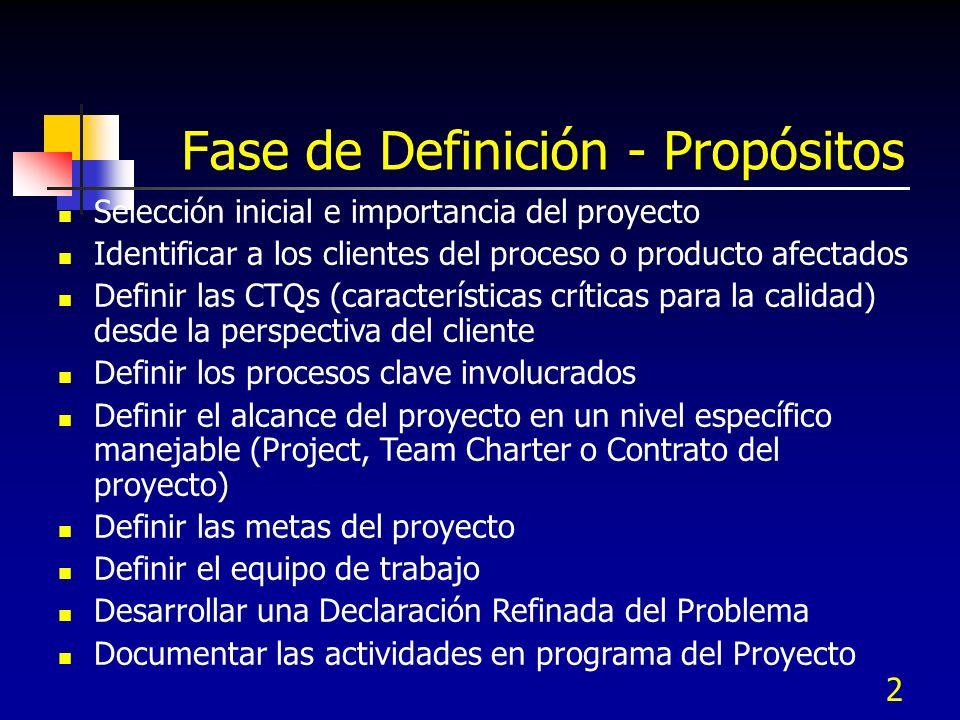 2 Fase de Definición - Propósitos Selección inicial e importancia del proyecto Identificar a los clientes del proceso o producto afectados Definir las CTQs (características críticas para la calidad) desde la perspectiva del cliente Definir los procesos clave involucrados Definir el alcance del proyecto en un nivel específico manejable (Project, Team Charter o Contrato del proyecto) Definir las metas del proyecto Definir el equipo de trabajo Desarrollar una Declaración Refinada del Problema Documentar las actividades en programa del Proyecto