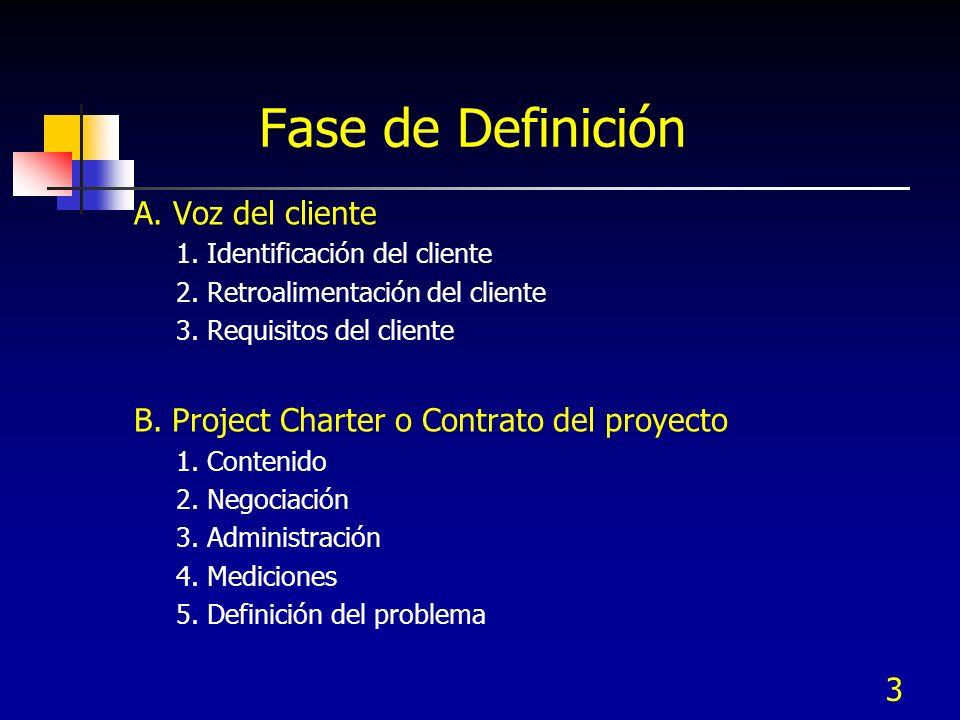 3 Fase de Definición A. Voz del cliente 1. Identificación del cliente 2. Retroalimentación del cliente 3. Requisitos del cliente B. Project Charter o