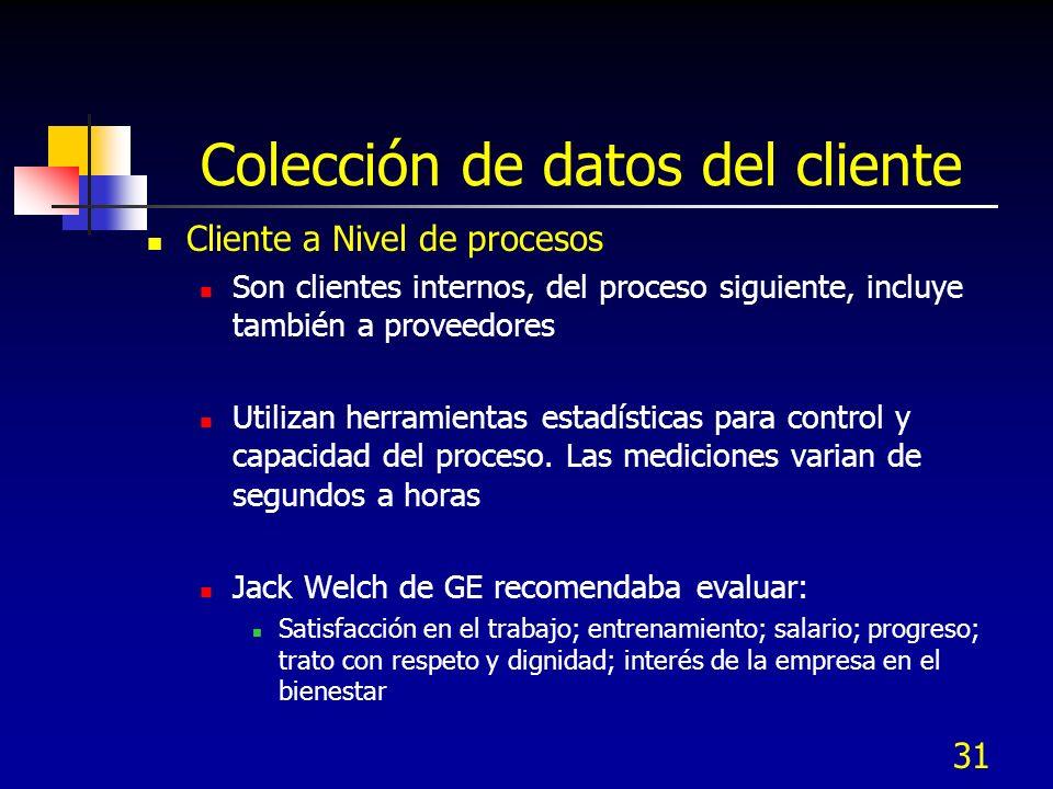 31 Colección de datos del cliente Cliente a Nivel de procesos Son clientes internos, del proceso siguiente, incluye también a proveedores Utilizan herramientas estadísticas para control y capacidad del proceso.