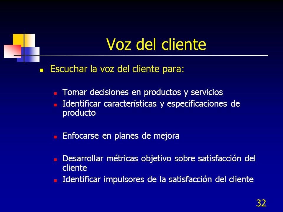 32 Voz del cliente Escuchar la voz del cliente para: Tomar decisiones en productos y servicios Identificar características y especificaciones de produ